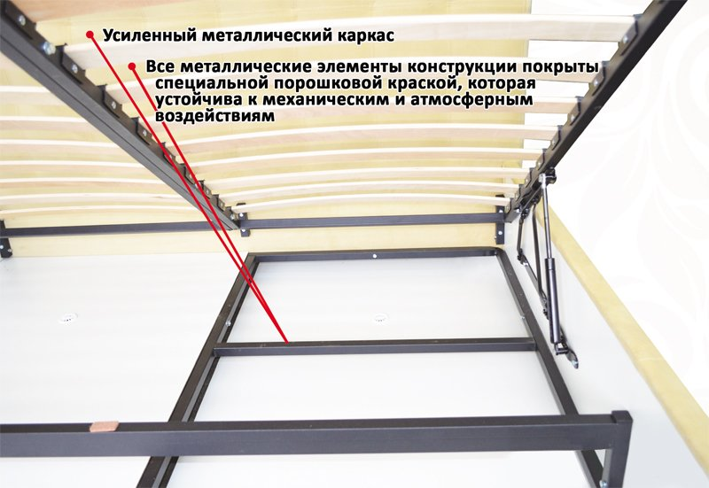 Кровать Novelty SPARTA / СПАРТА 7