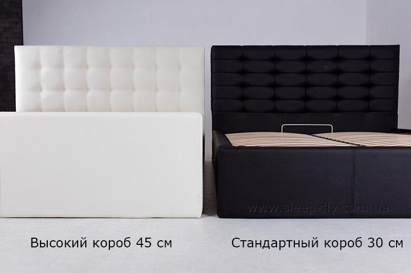 Кровать Richman MELISSA / МЕЛИСА 3