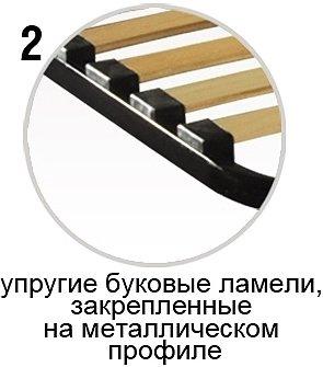 Каркас без ножек с регулятором жесткости VIVA STEEL FRAME plus 2