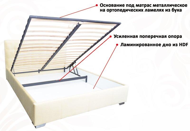 Кровать Novelty CAMELLIA / КАМЕЛИЯ 3