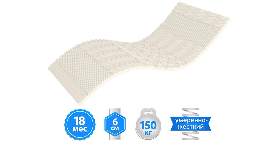 Матрас топпер TOP WHITE / ТОП УАЙТ