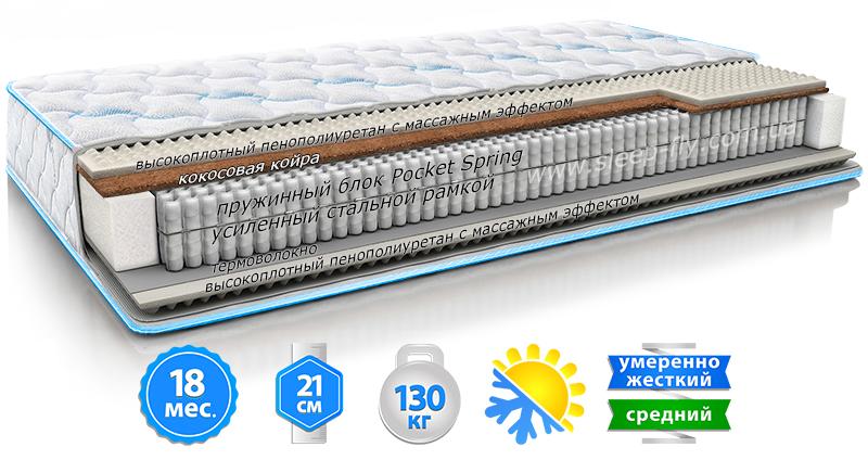 Матрас DAILY 2in1 / ДЭЙЛИ 2в1 120x190 см стрейч с вискозой (СПЕЦПРЕДЛОЖЕНИЕ -15%)